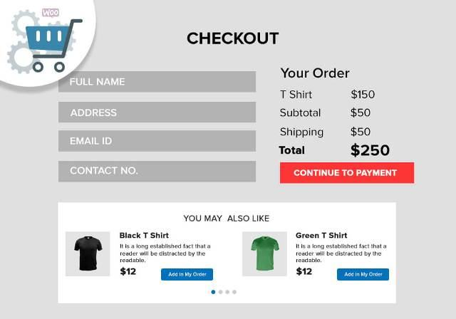 WooCommerce Converting Checkout Pages from MakeWebBetter
